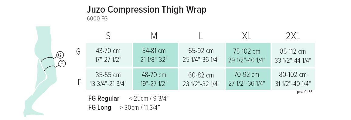 juzo compression thigh wrap